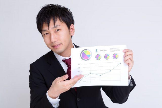 くじ販売.jpのSEO事情【キーワード編】
